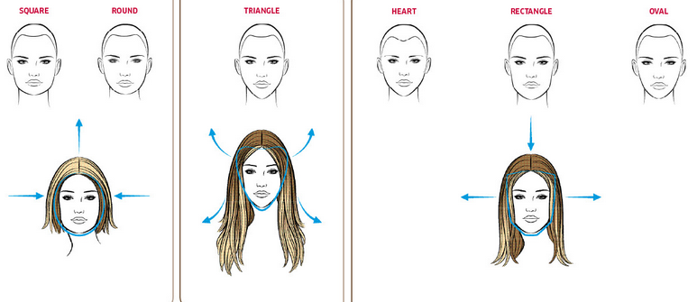 Use hair contouring to create unique, personalised results to enhance your facial features.Dark colous are great to shorten and narrow the face shape, light colours help to add length and width. This will change the apperance of any face by re-defining and contouring facial features incorporated with the colour equation enhances natural skin tone and eye colour.